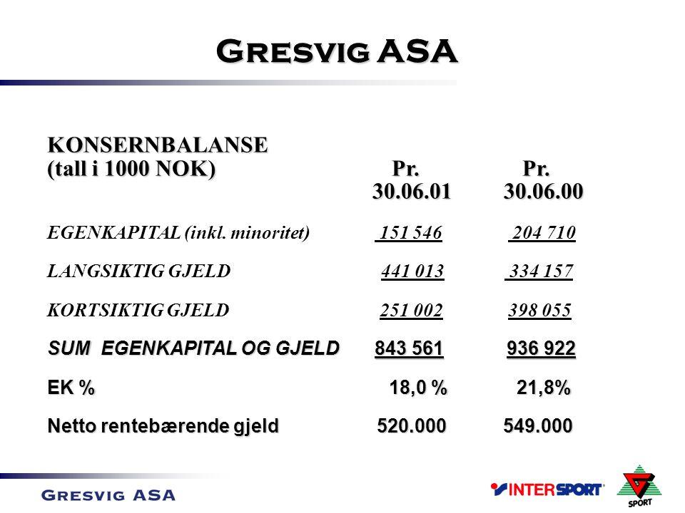 Gresvig ASA KONSERNBALANSE (tall i 1000 NOK) Pr. Pr.
