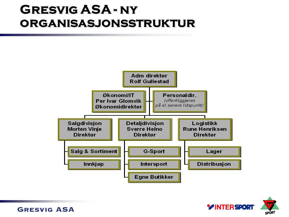 Gresvig ASA - ny organisasjonsstruktur