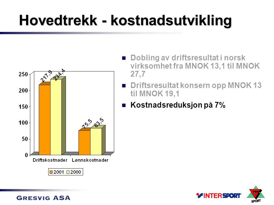 Hovedtrekk - kostnadsutvikling n n Dobling av driftsresultat i norsk virksomhet fra MNOK 13,1 til MNOK 27,7 n n Driftsresultat konsern opp MNOK 13 til MNOK 19,1 n n Kostnadsreduksjon på 7%
