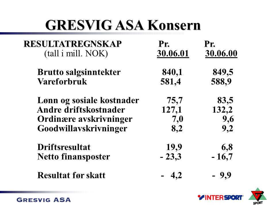 GRESVIG ASA Konsern GRESVIG ASA Konsern RESULTATREGNSKAP Pr.