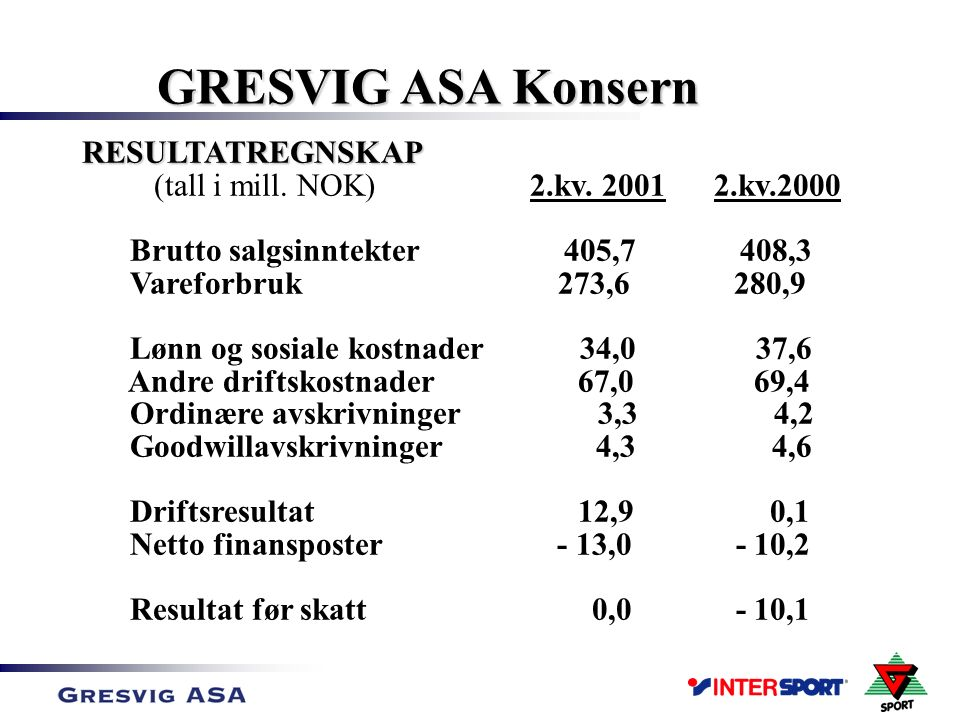 GRESVIG ASA Konsern GRESVIG ASA Konsern RESULTATREGNSKAP (tall i mill.