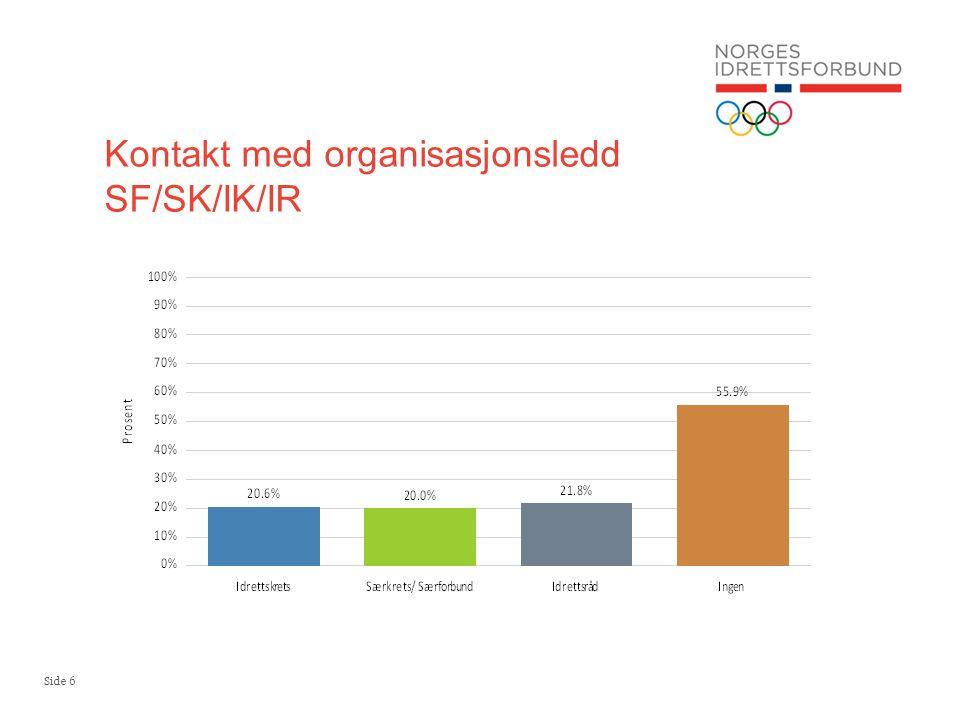 Side 6 Kontakt med organisasjonsledd SF/SK/IK/IR