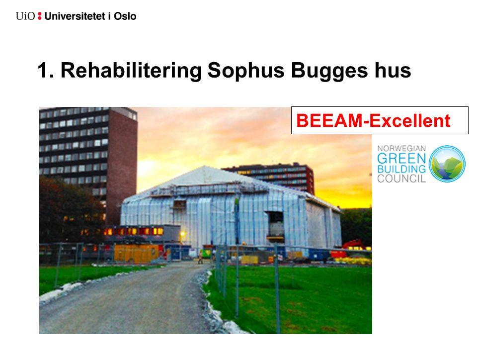 1. Rehabilitering Sophus Bugges hus BEEAM-Excellent