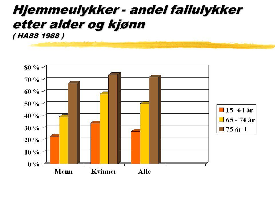 Hjemmeulykker - andel fallulykker etter alder og kjønn ( HASS 1988 )