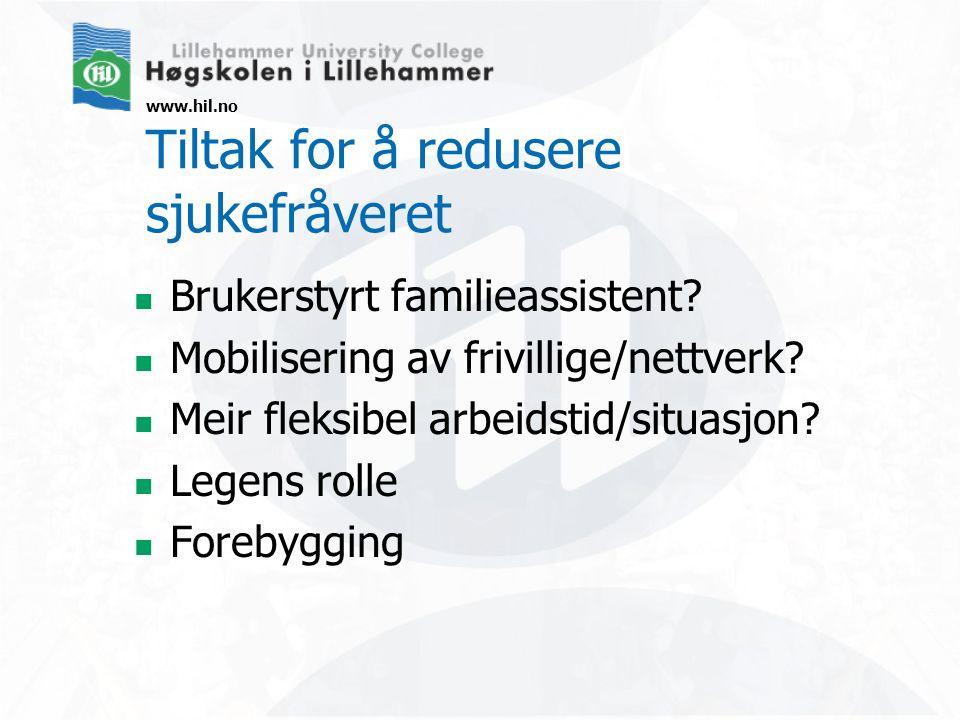 www.hil.no Tiltak for å redusere sjukefråveret Brukerstyrt familieassistent? Mobilisering av frivillige/nettverk? Meir fleksibel arbeidstid/situasjon?