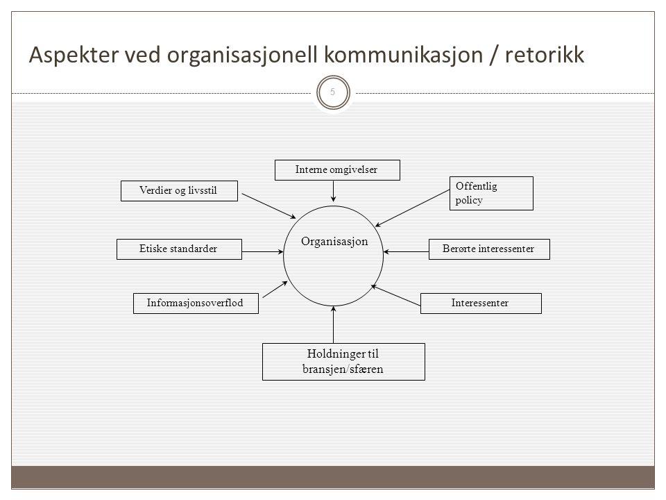 Elementer i strategisk kommunikasjon 1.Kartlegge omgivelsene 2.