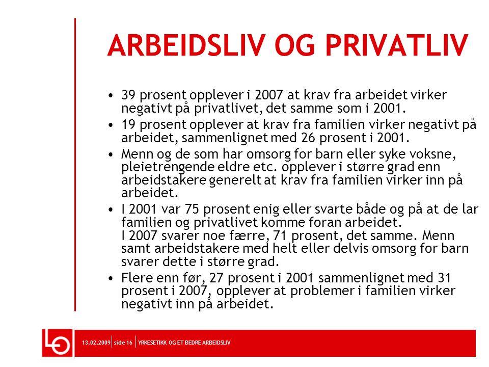 YRKESETIKK OG ET BEDRE ARBEIDSLIV13.02.2009side 16 ARBEIDSLIV OG PRIVATLIV 39 prosent opplever i 2007 at krav fra arbeidet virker negativt på privatli