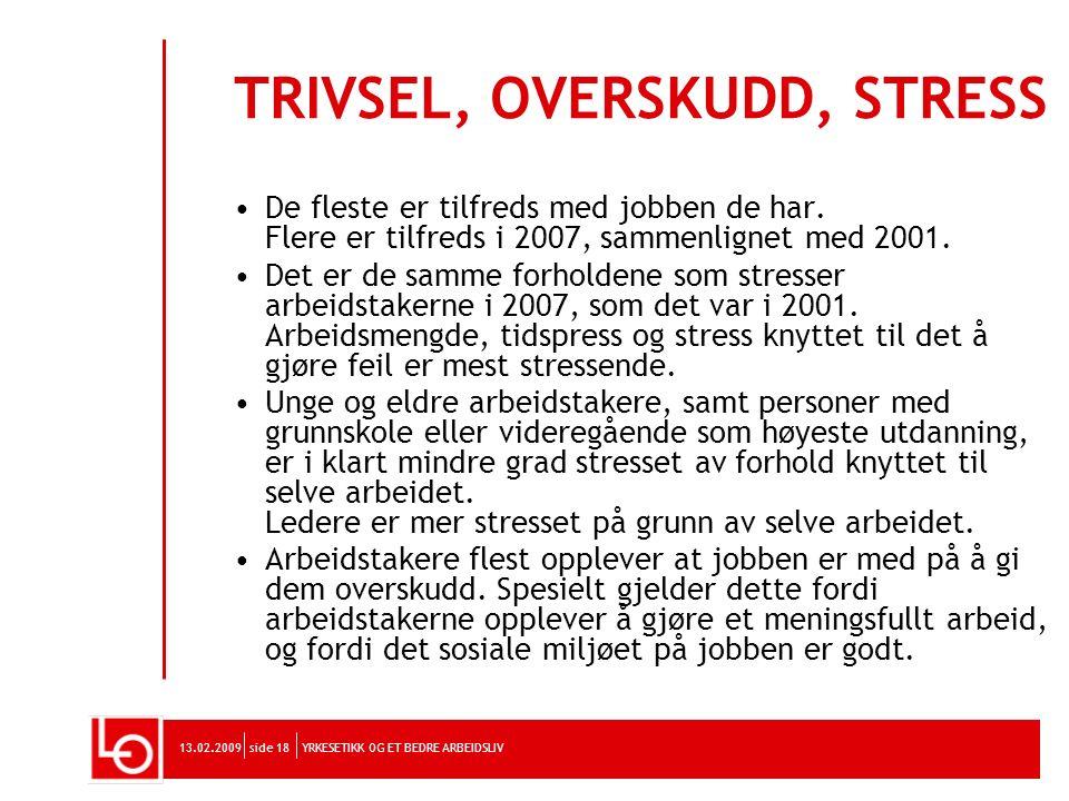 YRKESETIKK OG ET BEDRE ARBEIDSLIV13.02.2009side 18 TRIVSEL, OVERSKUDD, STRESS De fleste er tilfreds med jobben de har. Flere er tilfreds i 2007, samme