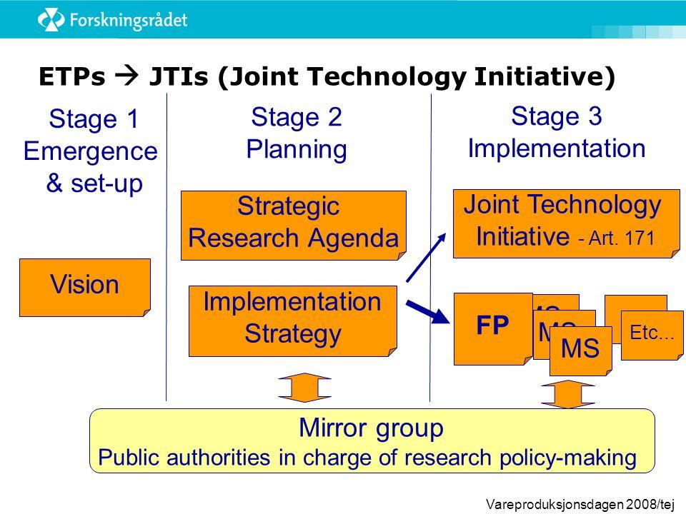 Vareproduksjonsdagen 2008/tej … Etc... Stage 1 Emergence & set-up Stage 2 Planning Stage 3 Implementation Vision Strategic Research Agenda Implementat