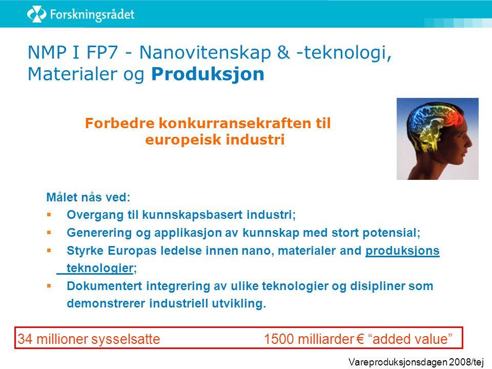 Vareproduksjonsdagen 2008/tej NMP I FP7 - Nanovitenskap & -teknologi, Materialer og Produksjon Forbedre konkurransekraften til europeisk industri Målet nås ved:  Overgang til kunnskapsbasert industri;  Generering og applikasjon av kunnskap med stort potensial;  Styrke Europas ledelse innen nano, materialer and produksjons teknologier;  Dokumentert integrering av ulike teknologier og disipliner som demonstrerer industriell utvikling.