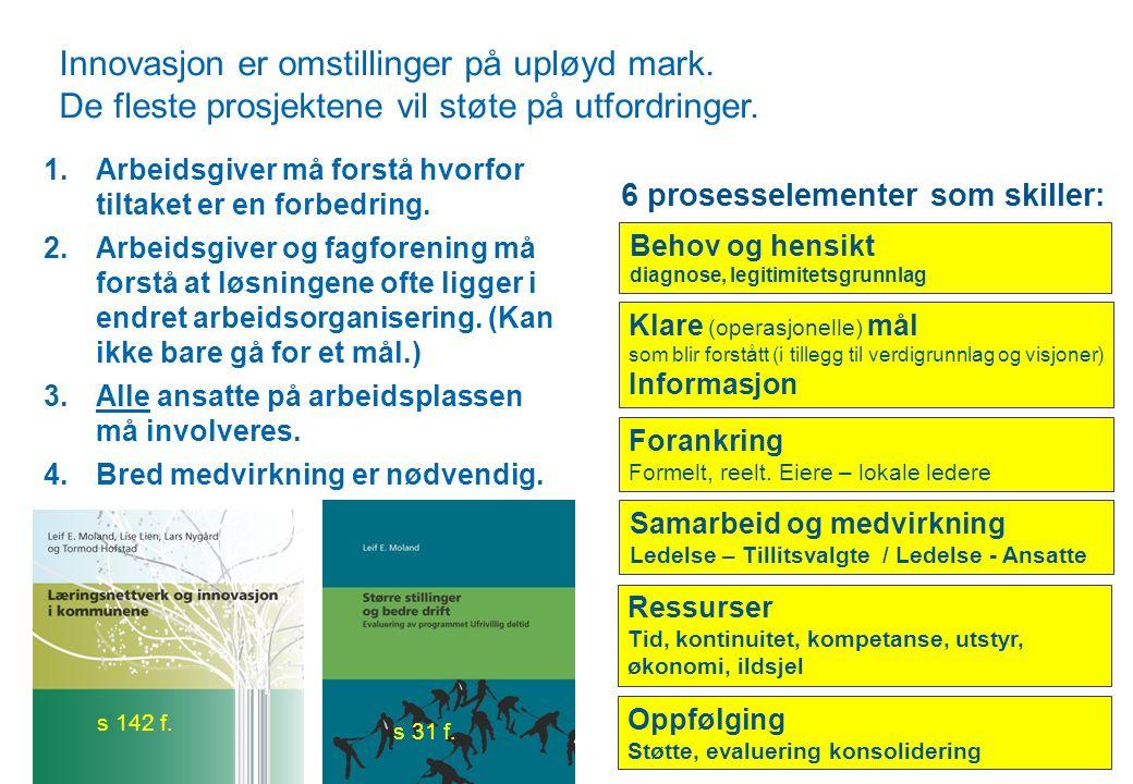 Klare (operasjonelle) mål som blir forstått (i tillegg til verdigrunnlag og visjoner) Informasjon Forankring Formelt, reelt.