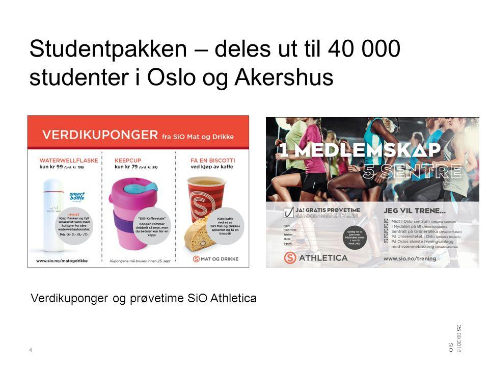 Studentpakken – deles ut til 40 000 studenter i Oslo og Akershus 25.09.2016 SiO 4 Verdikuponger og prøvetime SiO Athletica