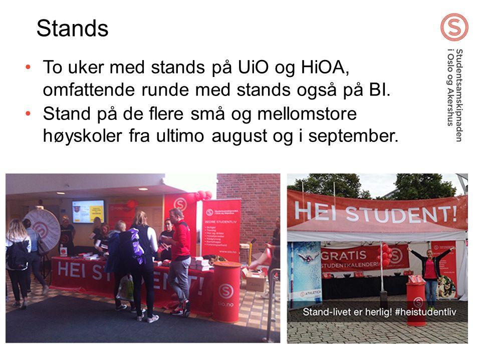 Andre elementer Sykkeltrekk med logo SiO-fotoboks for å skape ekstra oppmerksomhet på stand, bygge opp under #heistudentliv 25.09.2016 SiO 8