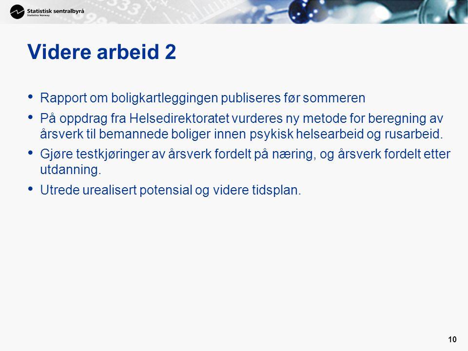 10 Videre arbeid 2 Rapport om boligkartleggingen publiseres før sommeren På oppdrag fra Helsedirektoratet vurderes ny metode for beregning av årsverk