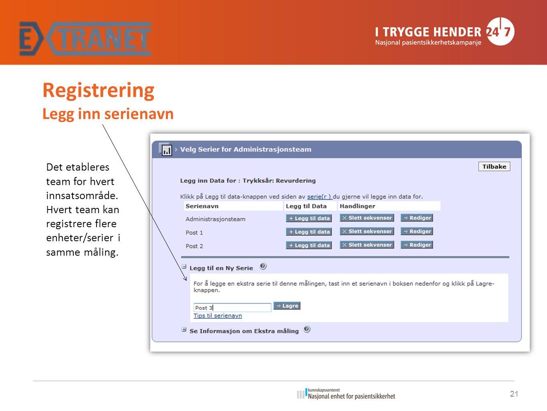 Registrering Legg inn serienavn Det etableres team for hvert innsatsområde.