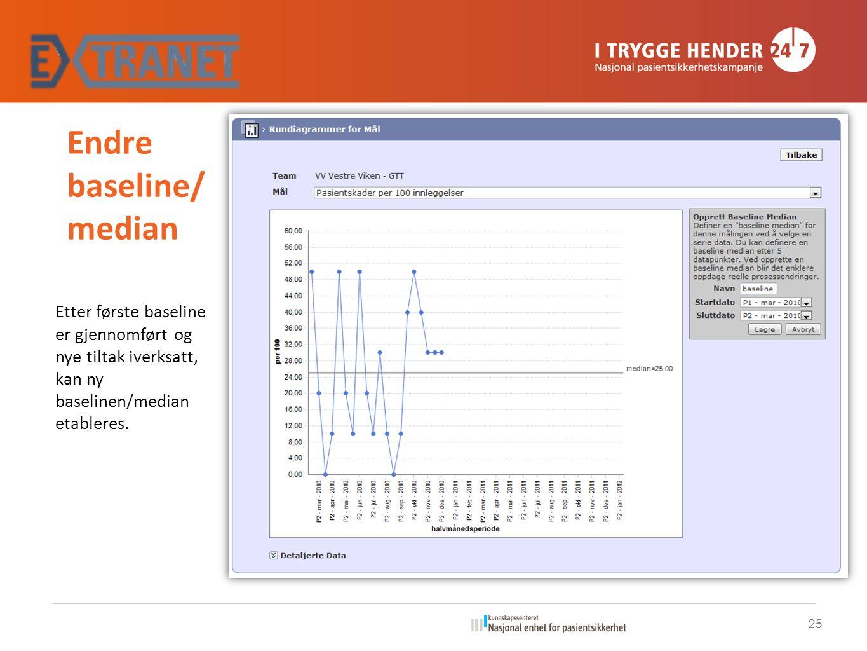 Endre baseline/ median Etter første baseline er gjennomført og nye tiltak iverksatt, kan ny baselinen/median etableres.
