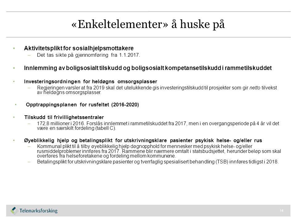 «Enkeltelementer» å huske på Aktivitetsplikt for sosialhjelpsmottakere –Det tas sikte på gjennomføring fra 1.1.2017.