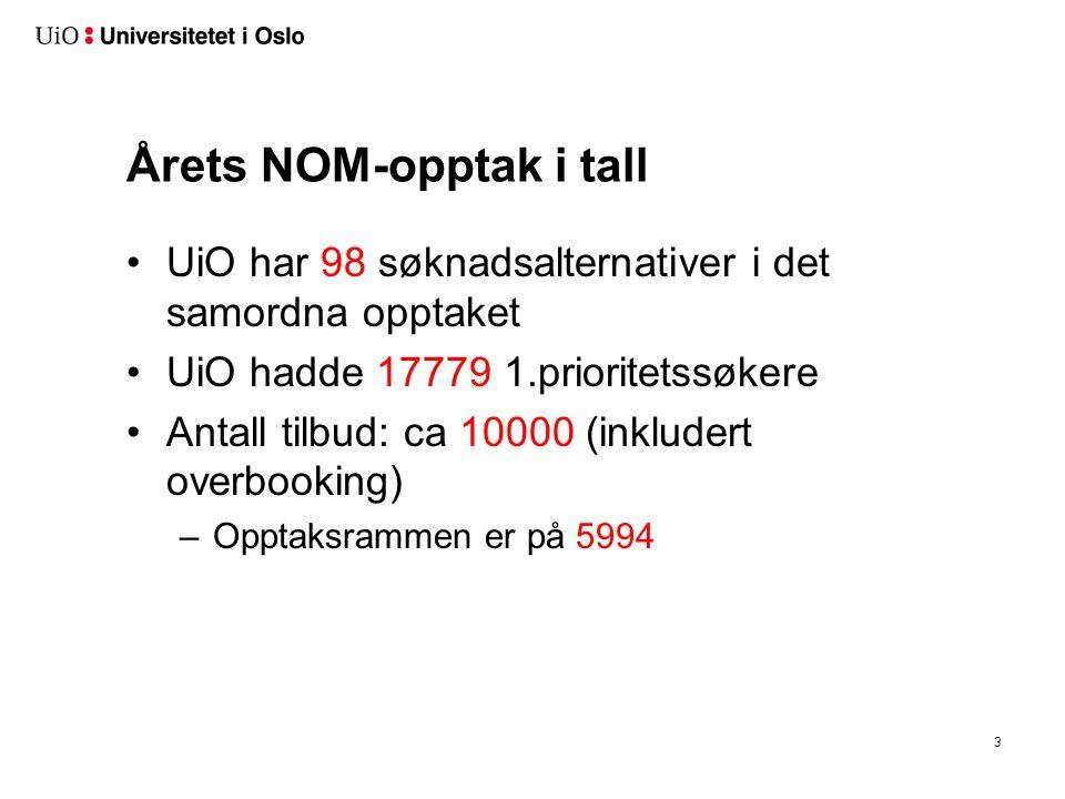 3 Årets NOM-opptak i tall UiO har 98 søknadsalternativer i det samordna opptaket UiO hadde 17779 1.prioritetssøkere Antall tilbud: ca 10000 (inkludert overbooking) –Opptaksrammen er på 5994