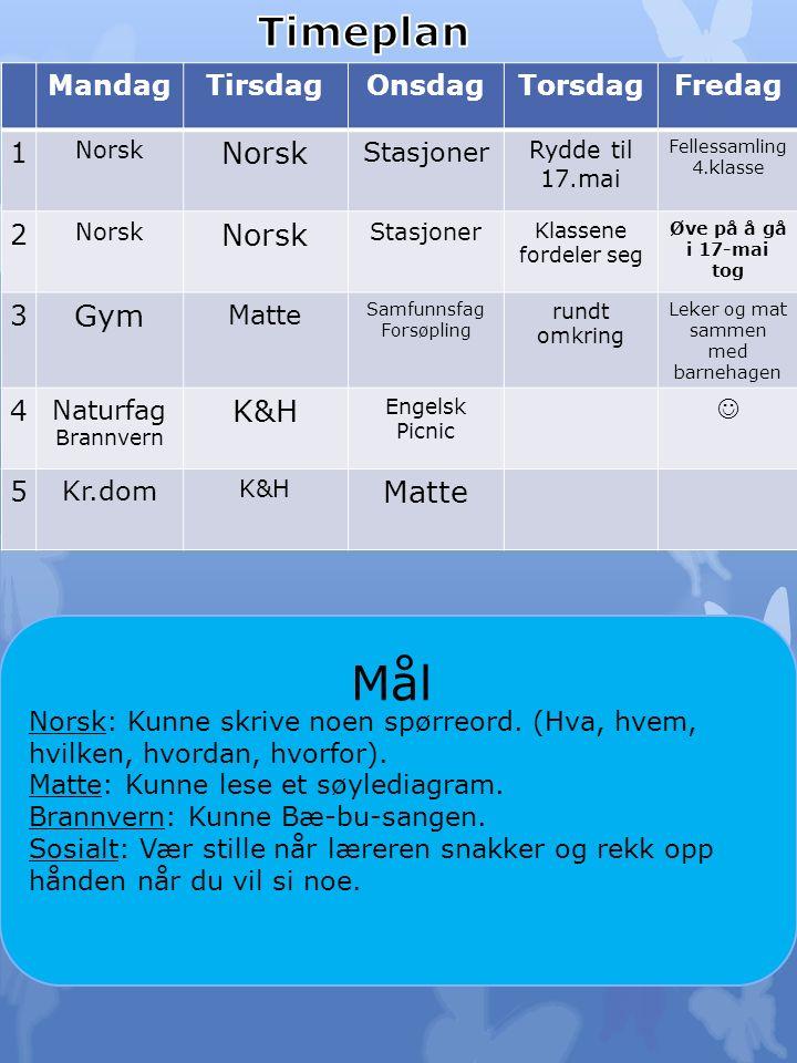 Til tirsdag: Norsk: Les en gang i småboka di.Øv på ukens ord.