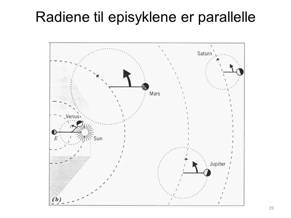 19 Radiene til episyklene er parallelle