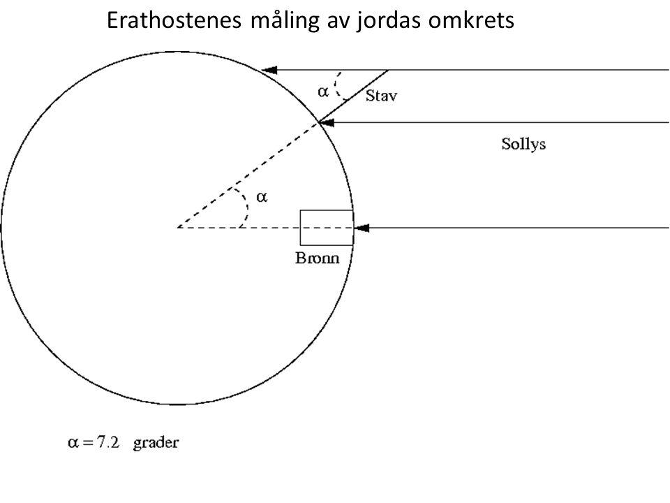 Erathostenes måling av jordas omkrets