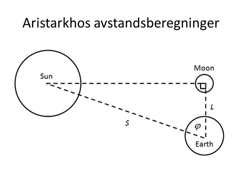 Aristarkhos avstandsberegninger