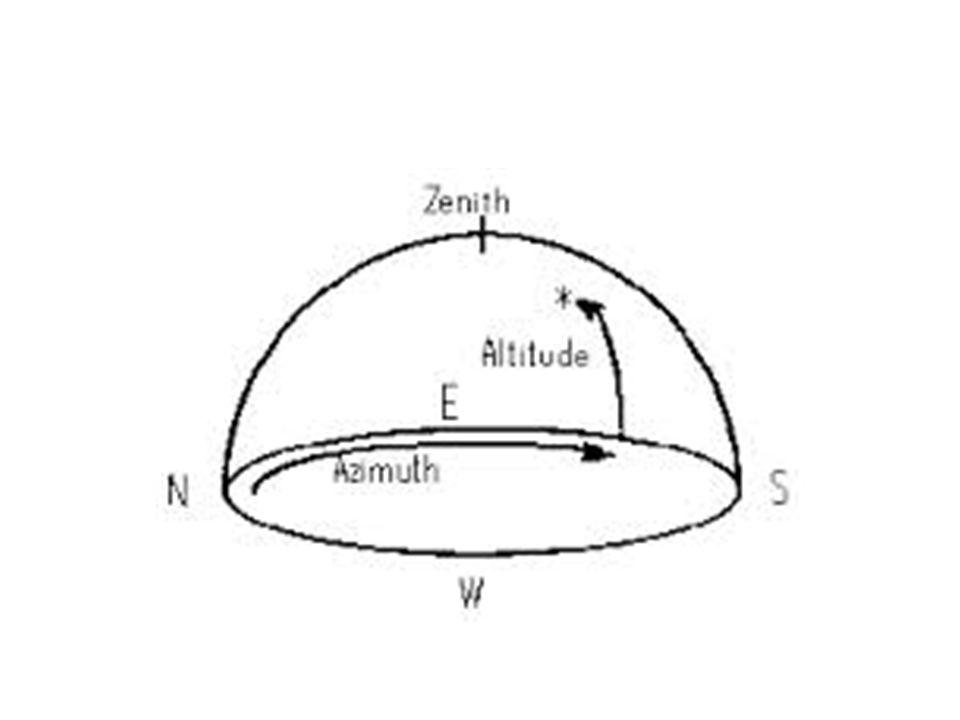 Stjernene i løpet av døgnet På ekvator – hele himmelkula synlig i løpet av en natt, hele himmelkula godt synlig i løpet av året.