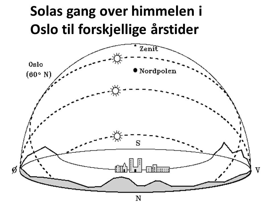 Solas gang over himmelen i Oslo til forskjellige årstider