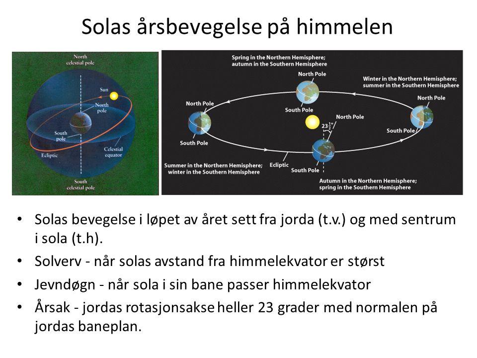 Solas årsbevegelse på himmelen Solas bevegelse i løpet av året sett fra jorda (t.v.) og med sentrum i sola (t.h).