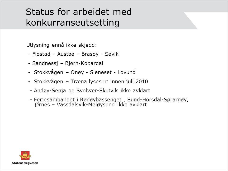 Status for arbeidet med konkurranseutsetting Utlysning ennå ikke skjedd: - Flostad – Austbø – Brasøy - Søvik - Sandnessj – Bjørn-Kopardal - Stokkvågen – Onøy - Sleneset - Lovund - Stokkvågen – Træna lyses ut innen juli 2010 - Andøy-Senja og Svolvær-Skutvik ikke avklart - Ferjesambandet i Rødøybassenget, Sund-Horsdal-Sørarnøy, Ørnes – Vassdalsvik-Meløysund ikke avklart