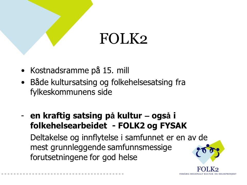 FOLK2 Kostnadsramme på 15.