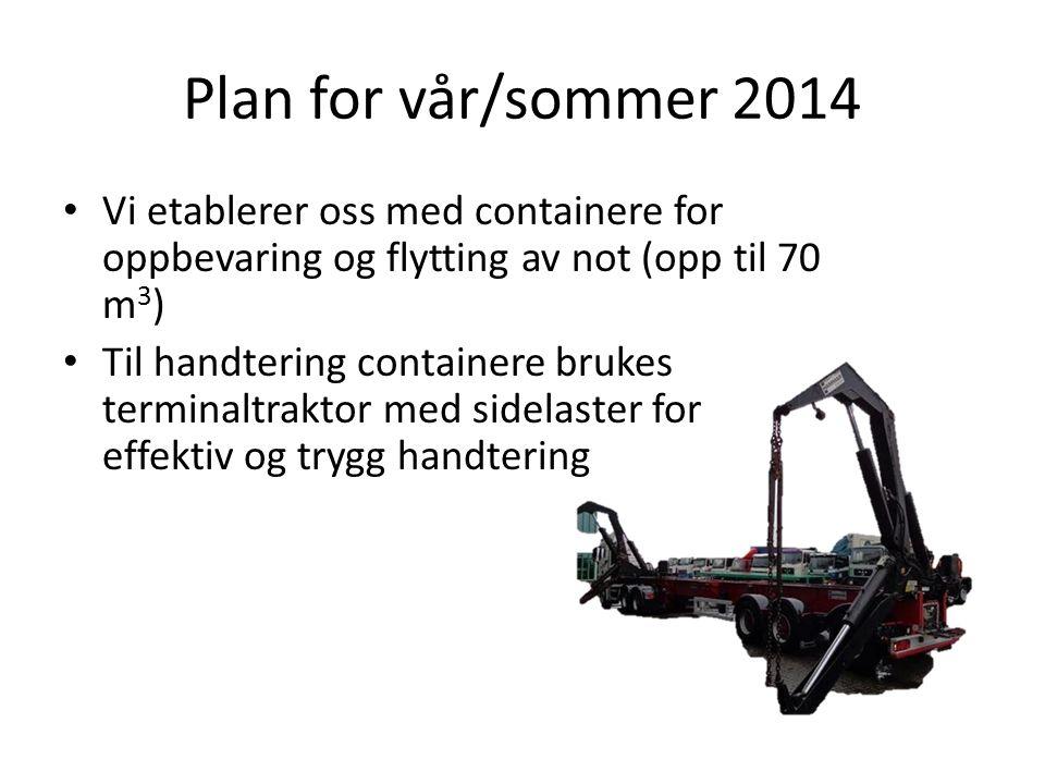 Plan for vår/sommer 2014 Vi etablerer oss med containere for oppbevaring og flytting av not (opp til 70 m 3 ) Til handtering containere brukes termina
