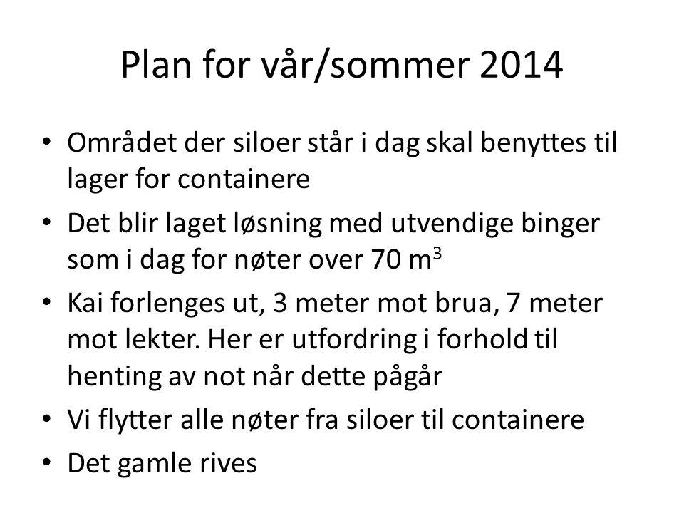 Plan for vår/sommer 2014 Området der siloer står i dag skal benyttes til lager for containere Det blir laget løsning med utvendige binger som i dag fo