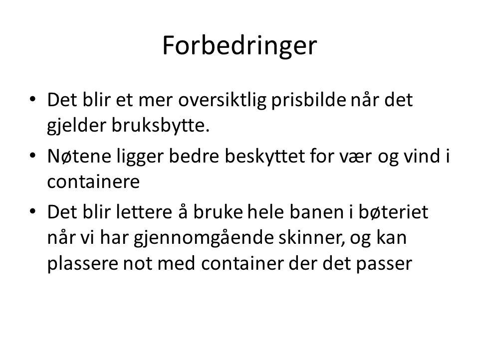 Priser Leie av ContainerKr:15 000Pr.