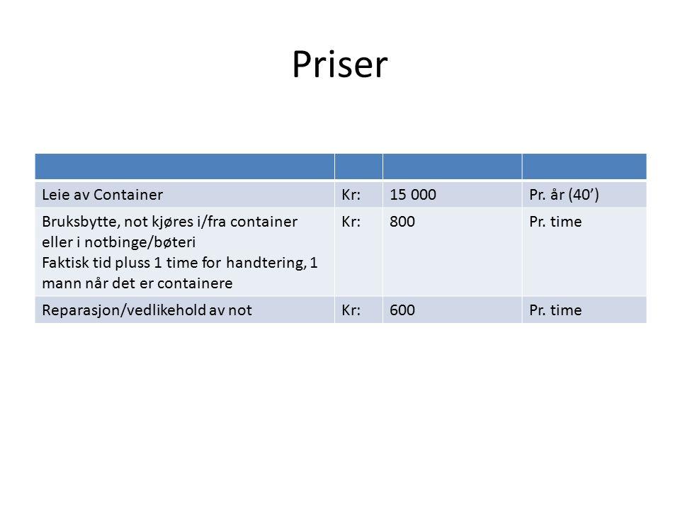 Priser Leie av ContainerKr:15 000Pr. år (40') Bruksbytte, not kjøres i/fra container eller i notbinge/bøteri Faktisk tid pluss 1 time for handtering,