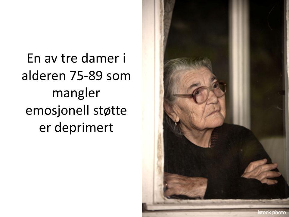 En av tre damer i alderen 75-89 som mangler emosjonell støtte er deprimert Foto:Istoc/NTNU istock photo