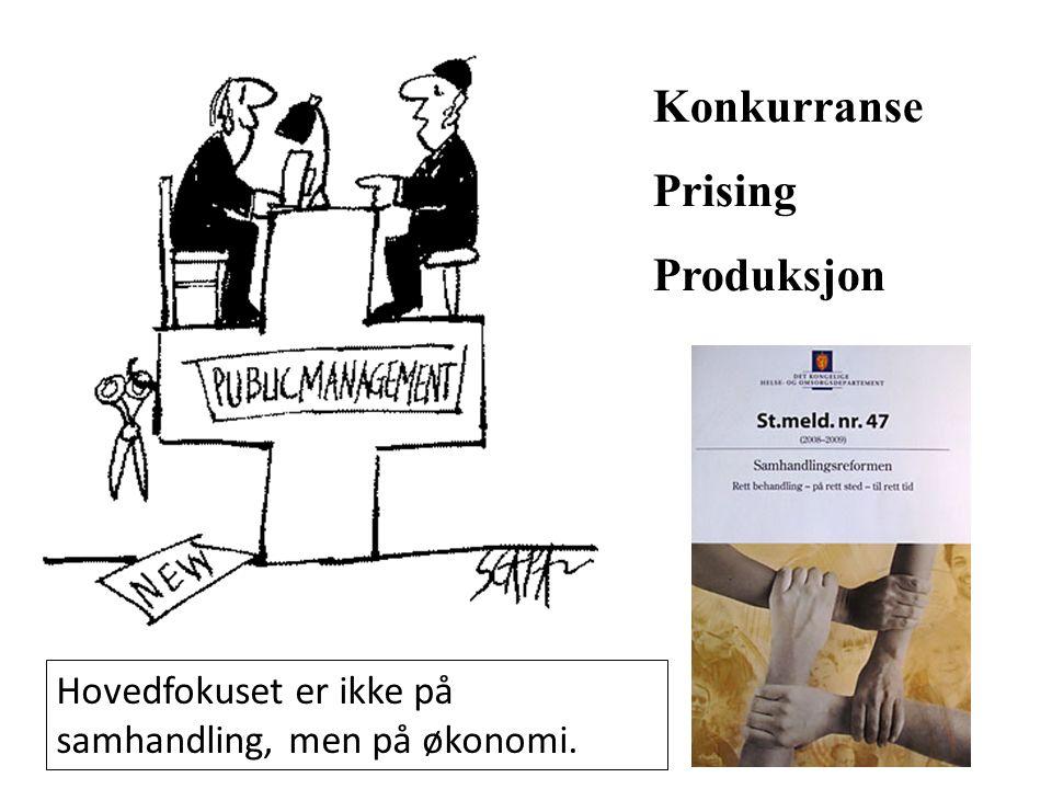 Konkurranse Prising Produksjon Hovedfokuset er ikke på samhandling, men på økonomi.