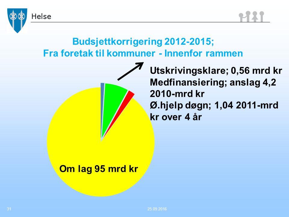 Helse Budsjettkorrigering 2012-2015; Fra foretak til kommuner - Innenfor rammen 25.09.201631 Utskrivingsklare; 0,56 mrd kr Medfinansiering; anslag 4,2