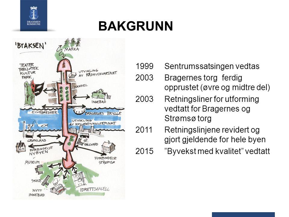 BAKGRUNN 1999 Sentrumssatsingen vedtas 2003 Bragernes torg ferdig opprustet (øvre og midtre del) 2003Retningsliner for utforming vedtatt for Bragernes og Strømsø torg 2011Retningslinjene revidert og gjort gjeldende for hele byen 2015 Byvekst med kvalitet vedtatt