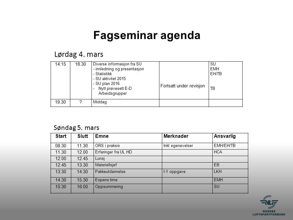 Fagseminar agenda Lørdag 4. mars Søndag 5.