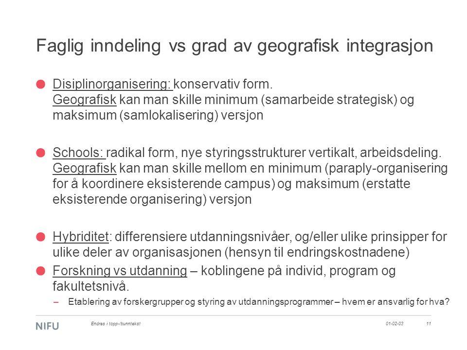 Faglig inndeling vs grad av geografisk integrasjon Disiplinorganisering: konservativ form. Geografisk kan man skille minimum (samarbeide strategisk) o