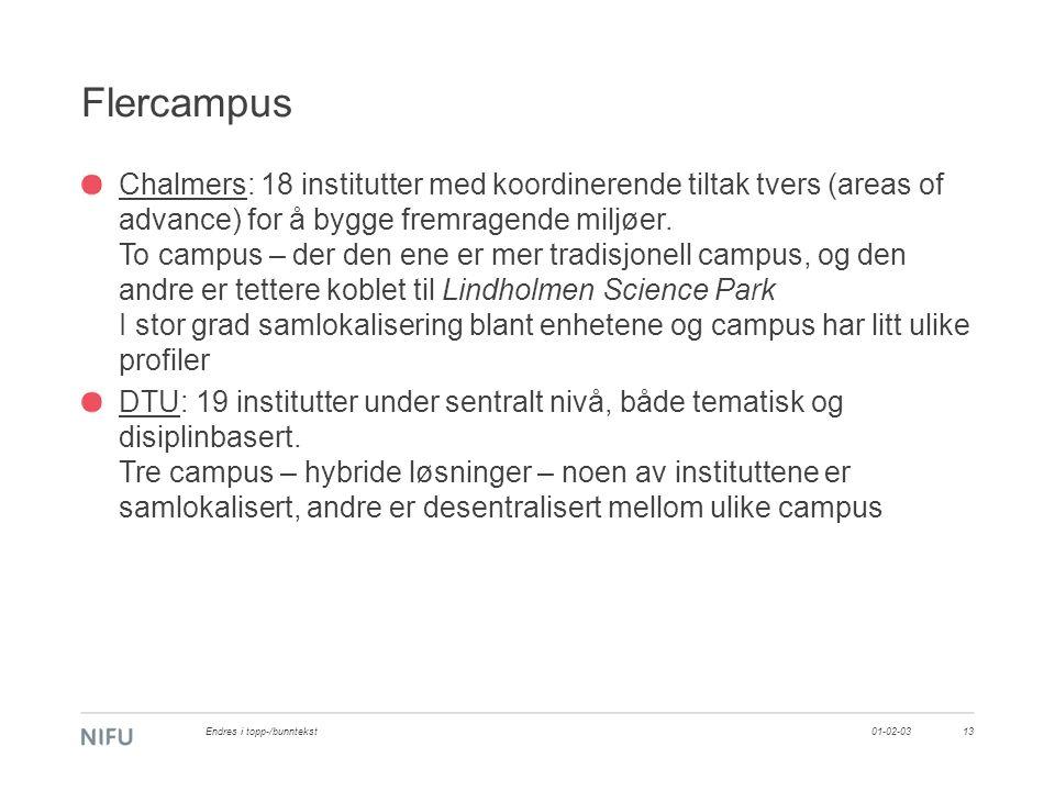 Flercampus Chalmers: 18 institutter med koordinerende tiltak tvers (areas of advance) for å bygge fremragende miljøer.