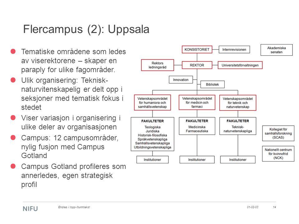 Flercampus (2): Uppsala Tematiske områdene som ledes av viserektorene – skaper en paraply for ulike fagområder.