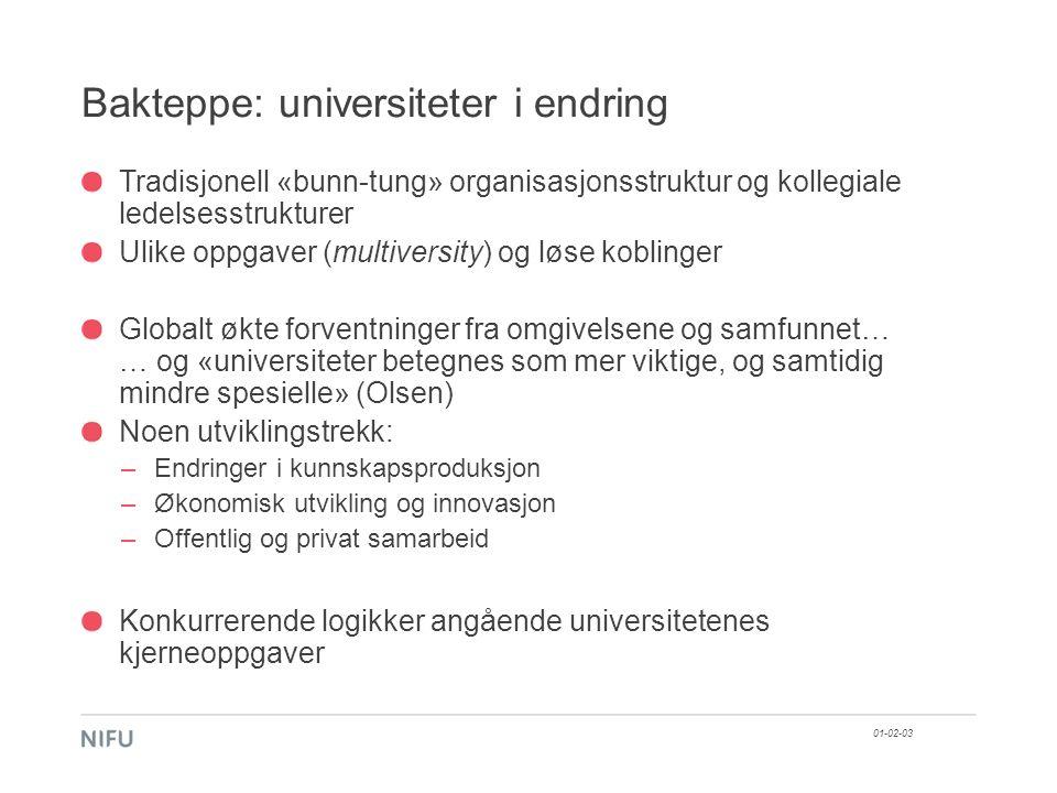 Bakteppe: universiteter i endring Tradisjonell «bunn-tung» organisasjonsstruktur og kollegiale ledelsesstrukturer Ulike oppgaver (multiversity) og løs