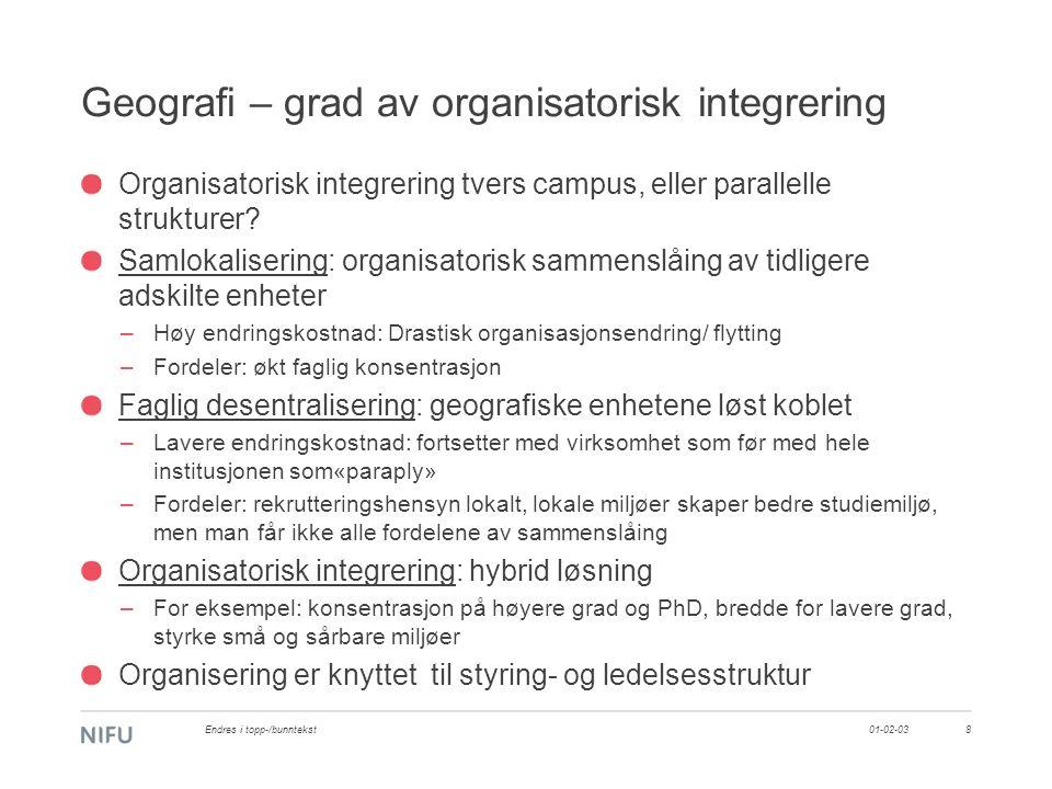 Geografi – grad av organisatorisk integrering Organisatorisk integrering tvers campus, eller parallelle strukturer? Samlokalisering: organisatorisk sa