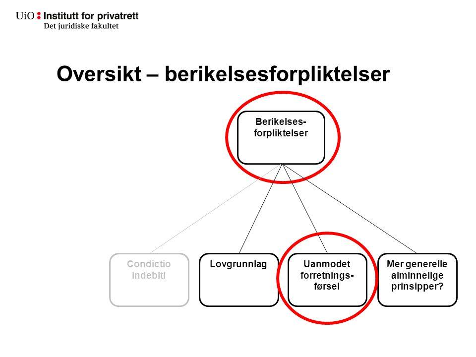 Oversikt – berikelsesforpliktelser Berikelses- forpliktelser Uanmodet forretnings- førsel Mer generelle alminnelige prinsipper.
