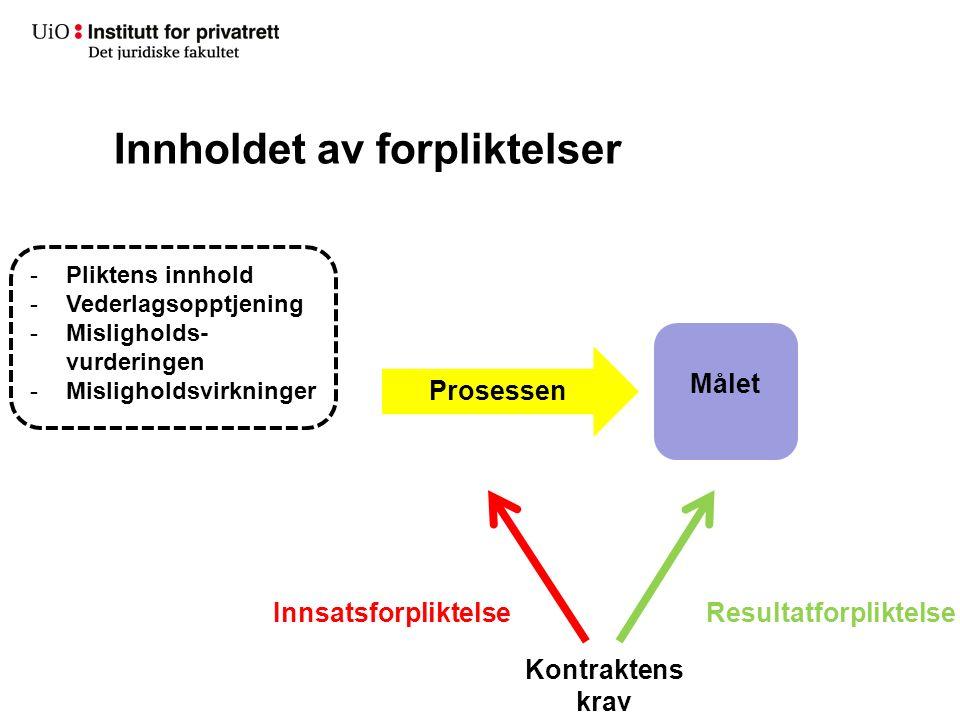 Innholdet av forpliktelser Prosessen Målet Kontraktens krav Innsatsforpliktelse Resultatforpliktelse -Pliktens innhold -Vederlagsopptjening -Misligholds- vurderingen -Misligholdsvirkninger