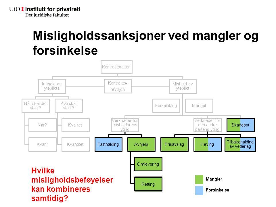 Misligholdssanksjoner ved mangler og forsinkelse Kontraktsretten Innhald av yteplikta Når skal det ytast.