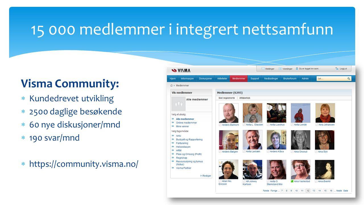 15 000 medlemmer i integrert nettsamfunn Visma Community:  Kundedrevet utvikling  2500 daglige besøkende  60 nye diskusjoner/mnd  190 svar/mnd  https://community.visma.no/