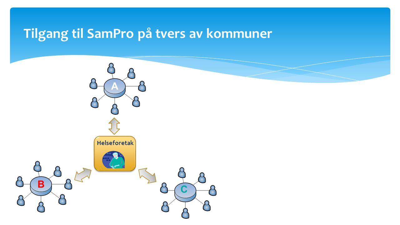 Tilgang til SamPro på tvers av kommuner Helseforetak B A C